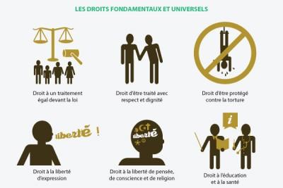 les-droits-fondamentaux-et-universel